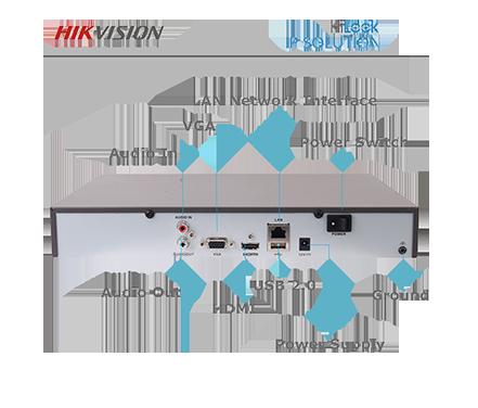 Grabador de video en red HiLook modelo NVR-116MH-C